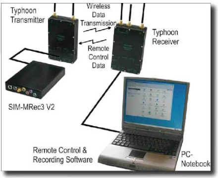 Системы аудиозаписи